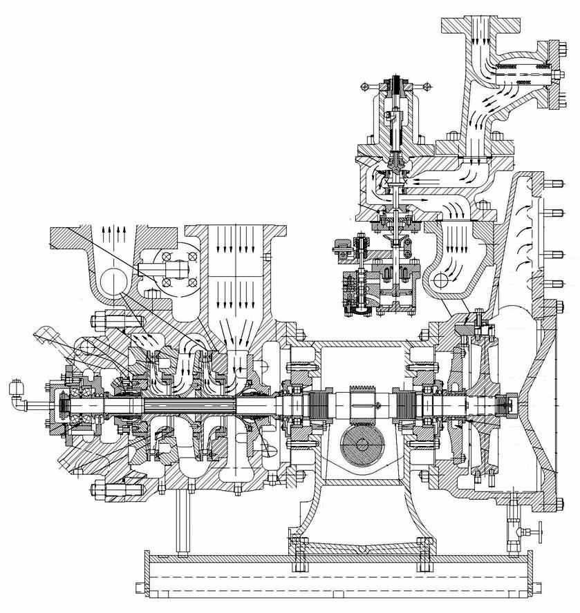 High Pressure Pumps High Speed Centrifugal Pumps Boiler